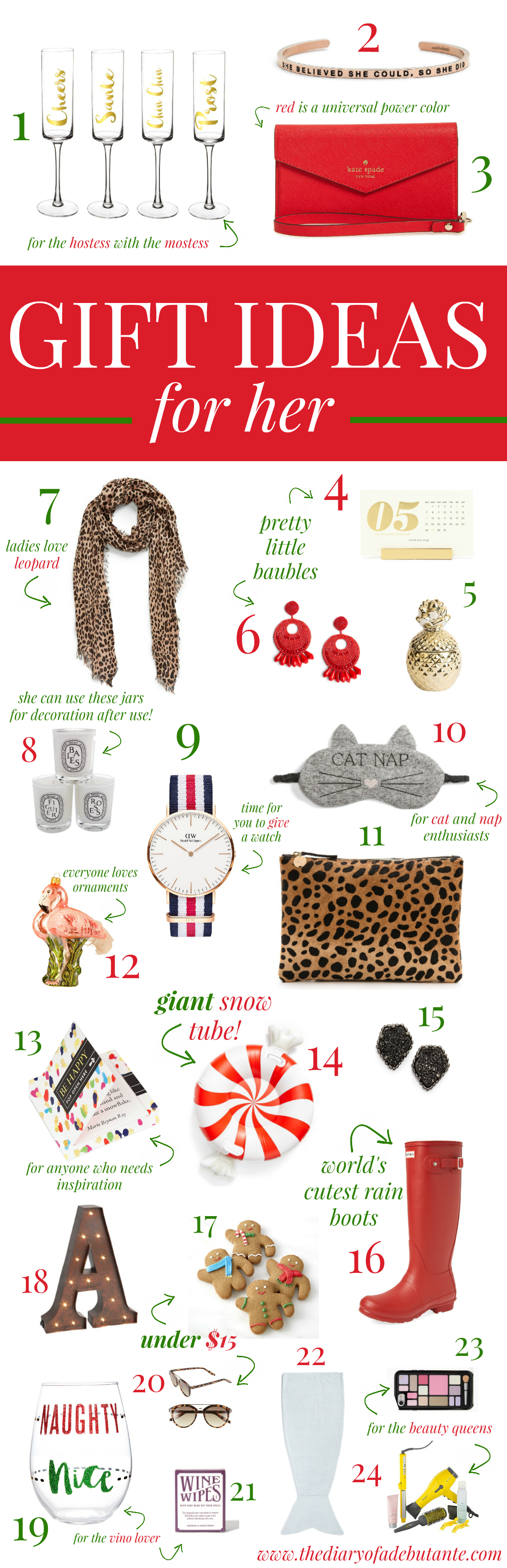 24 of the best christmas gift ideas for her in 2016 for Christmas gift ideas for her